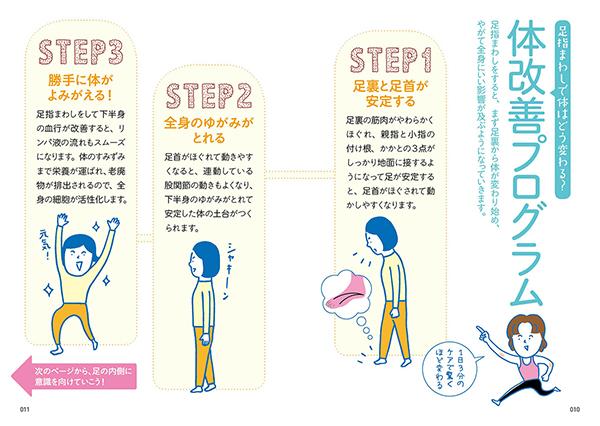 足指まわしで体はどう変わる?体改善プログラム